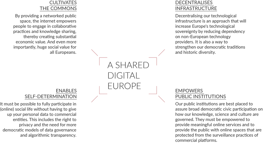 Shared Digital Euroep - four principles