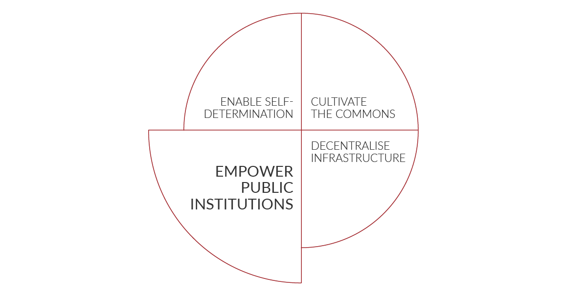 Principle: Empower Public Institutions